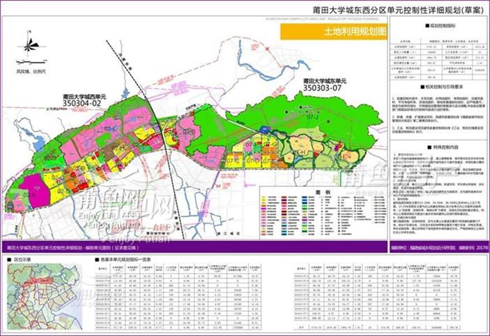 大学城规划图